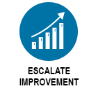 Escalate Improvement