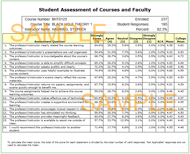 Student Assessment Summary Reports sample report