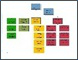 Organizational Chart Button